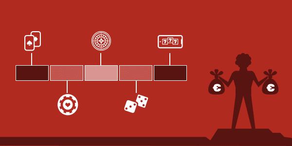 https://online-casinos.ch/live/#Zeitliche_Entwicklung_und_Blick_in_die_Zukunft