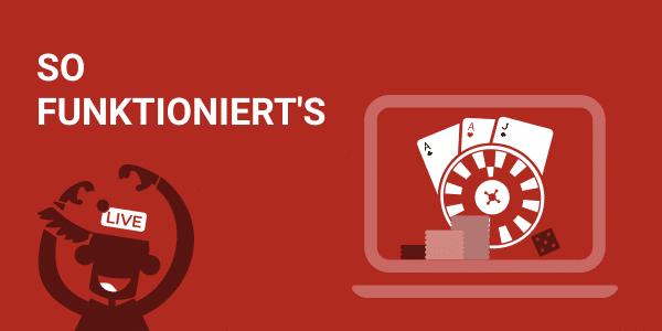 https://online-casinos.ch/live/#Live_Casinos_einfach_erklaert