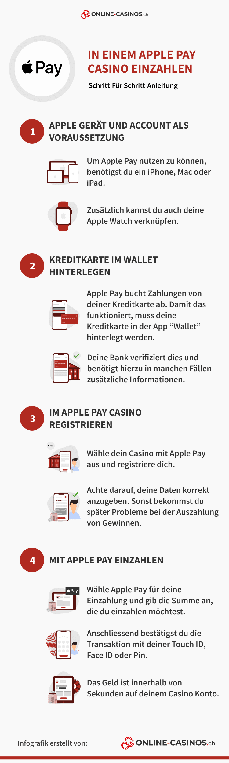 Apple Pay Info