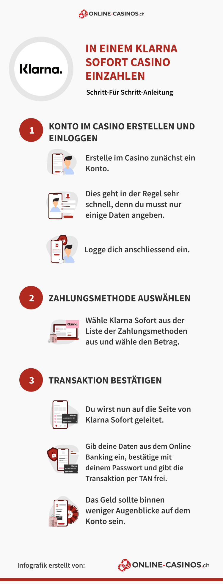 Klarna/ Sofort Info