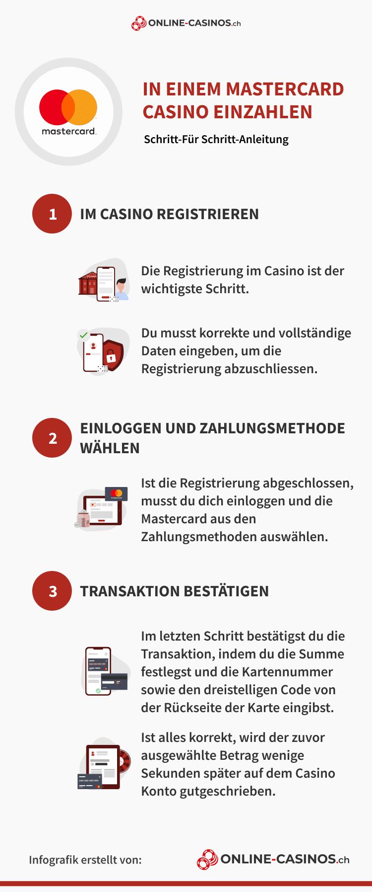 Mastercard Info