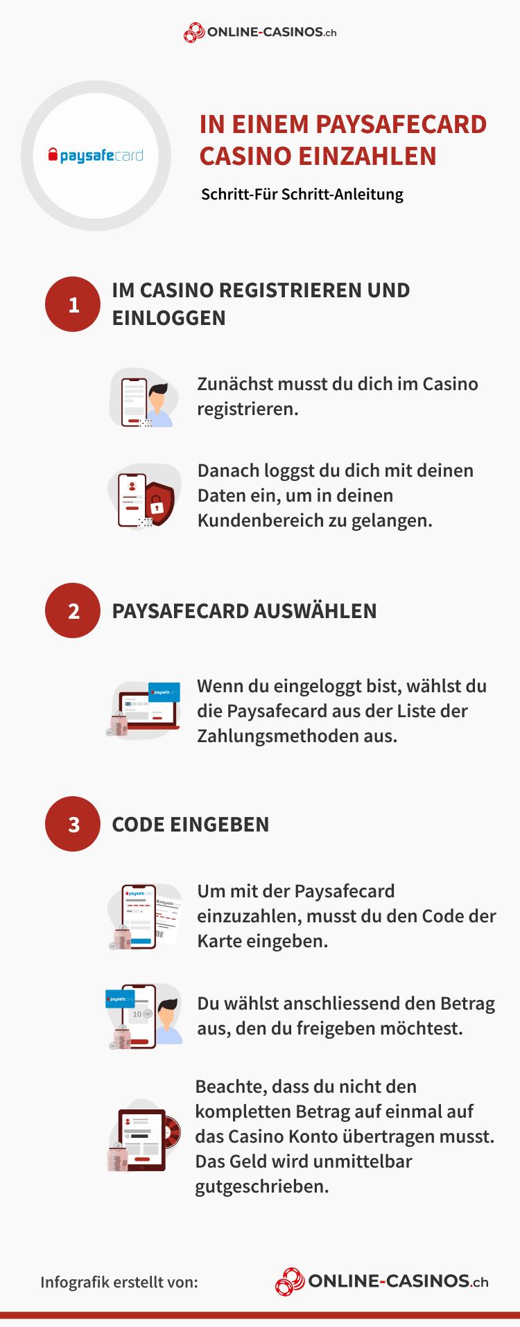 Paysafe Info