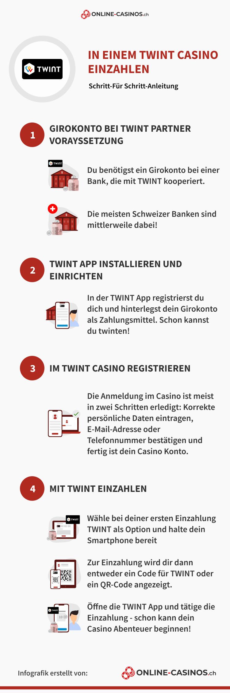 Twint Info